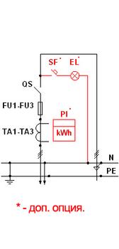 Инвентарное вводно-распределительное устройство ИВРУ-1-250 IP31  без э/счёт. , корпус1600х700(600)х300 мм  (ручка рубильника внутри корпуса)