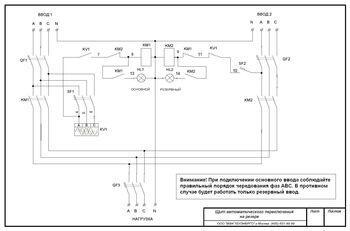 Щит автоматического ввода резерва ЩАП- 43    УХЛ4   3ф.  50А    IP54