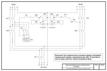 Щит автоматического ввода резерва ЩАП- 43    УХЛ4   3ф.  63А    IP31