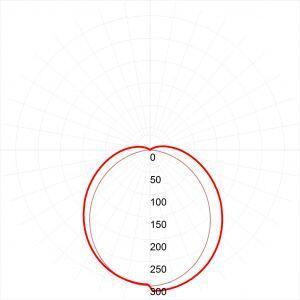 SPO-6-36-6K-P ЭРА Светодиодный светильник 595x595x19 36Вт 3060Лм 6500К призма (4/96)